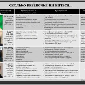 Кто в России главный экстремист?