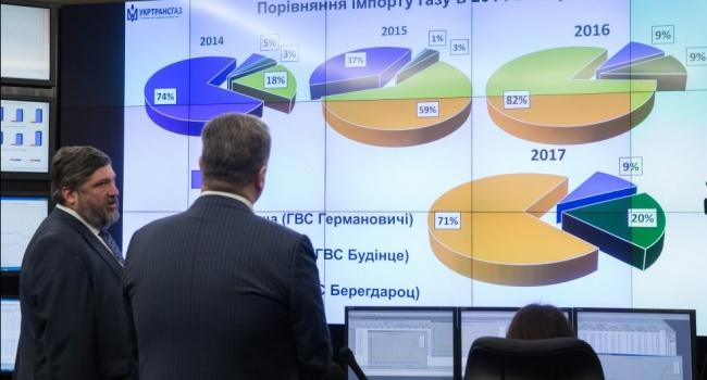 Власти потребовалось всего 12 часов, чтобы решить газовый вопрос и оставить «Газпром» ни с чем