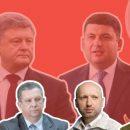 Украинцы определились с лидерами среди кандидатов в президенты: лидирует Тимошенко
